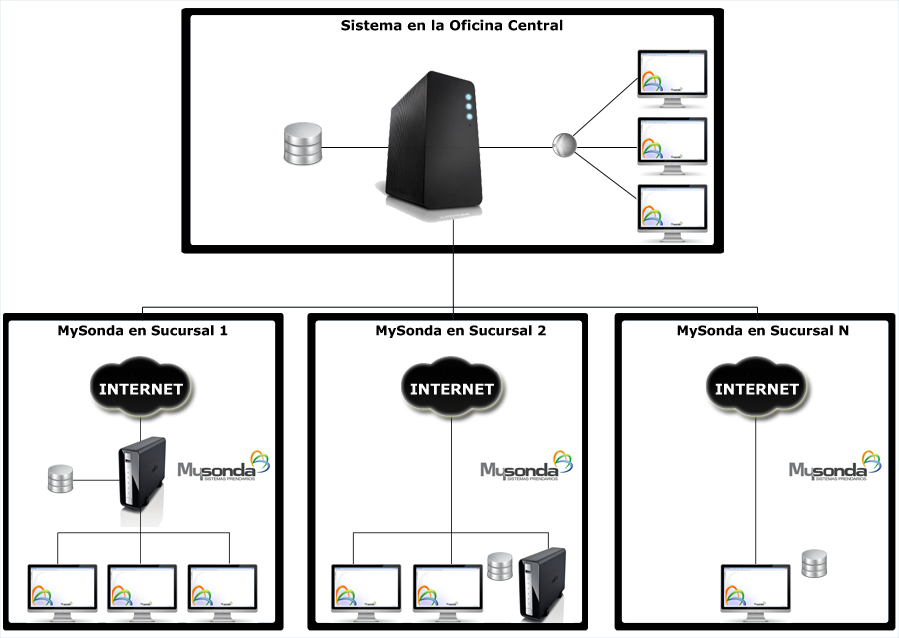 sistemas-de-casas-de-empeño-1-2.png